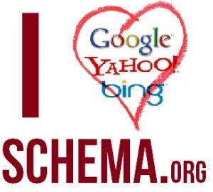 Аз обичам Schema.org
